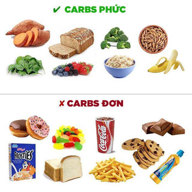 Carb phức hợp và carb đơn giản