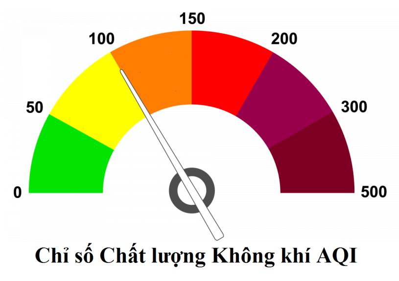 Chỉ số chất lượng không khí AQI