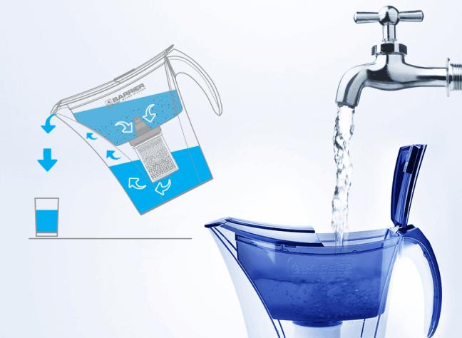 Thiết kế bình lọc nước đơn giản, tiện dụng