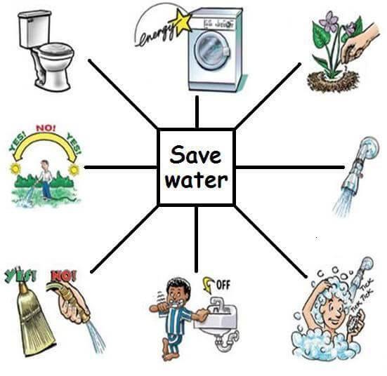 Đây là cách tiết kiệm nước trong nhà