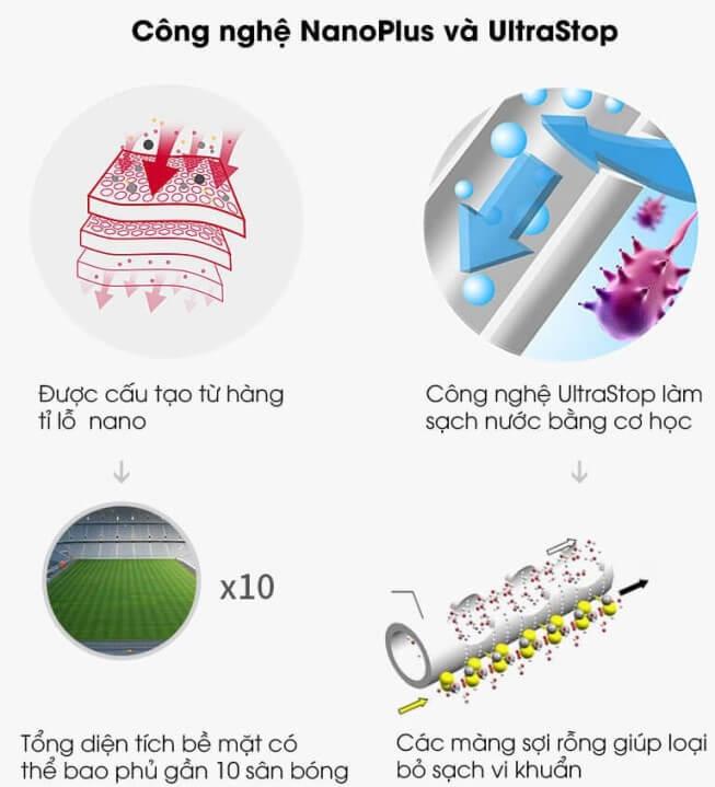 Công nghệ lọc Nano là bước đột phá trong công nghệ sản xuất máy lọc nước