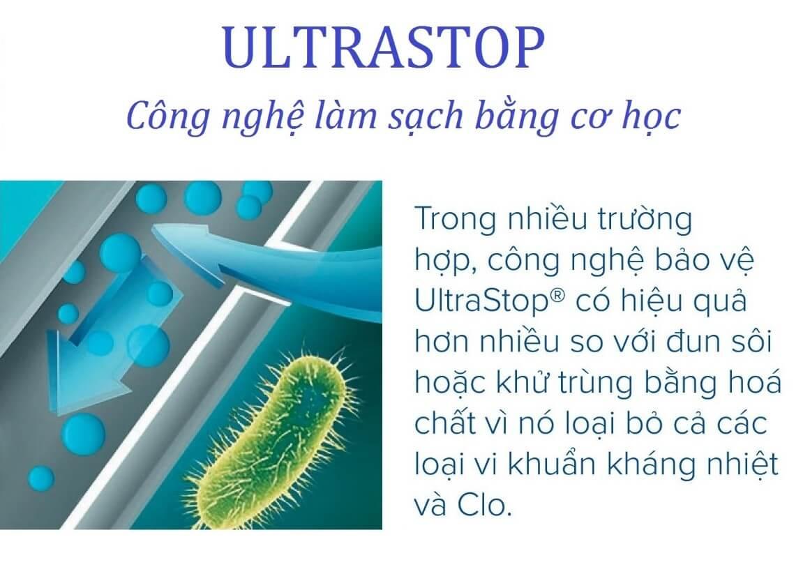 công nghệ ultra stop