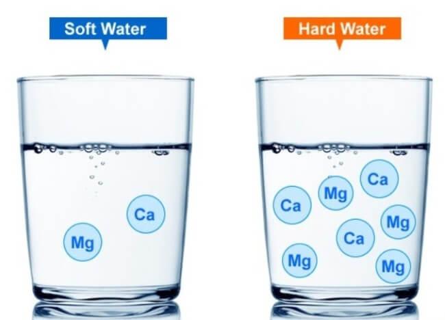 Nước mềm và nước cứng