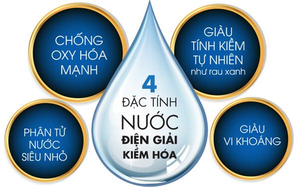 Nước ion kiềm mang lại nhiều lợi ích bất ngờ