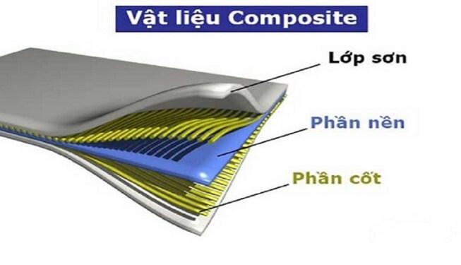 Vật liệu composite là gì? Thành phần cấu tạo và ứng dụng của nó?