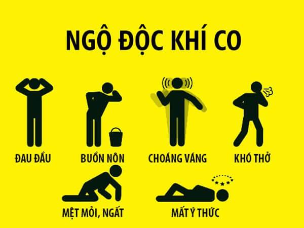 Ngo doc khi CO