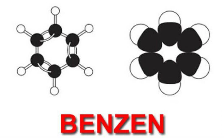 Những ảnh hưởng nguy hiểm của Benzen tới sức khoẻ