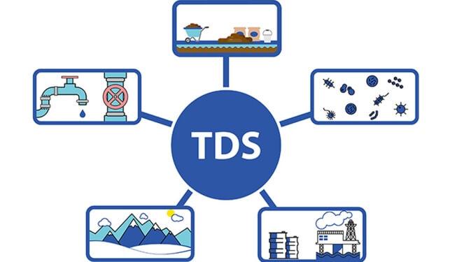 TDS là gì Cách đọc các chỉ số của bút thử nước TDS