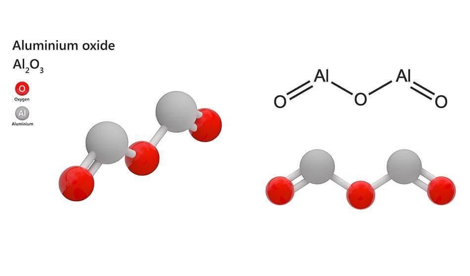 Alumina là gì ứng dụng của nhôm oxit