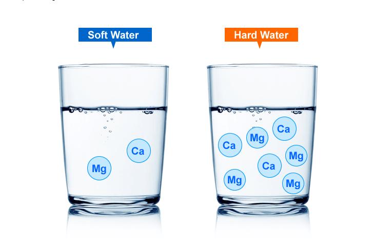 Để biết nước là cứng hay mềm, cần dựa vào hàm lượng các ion canxi (Ca2+) và magie (Mg2+) trong nước
